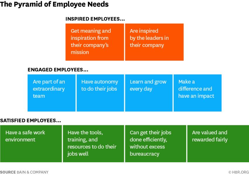 Employers vs employees - 1 part 9